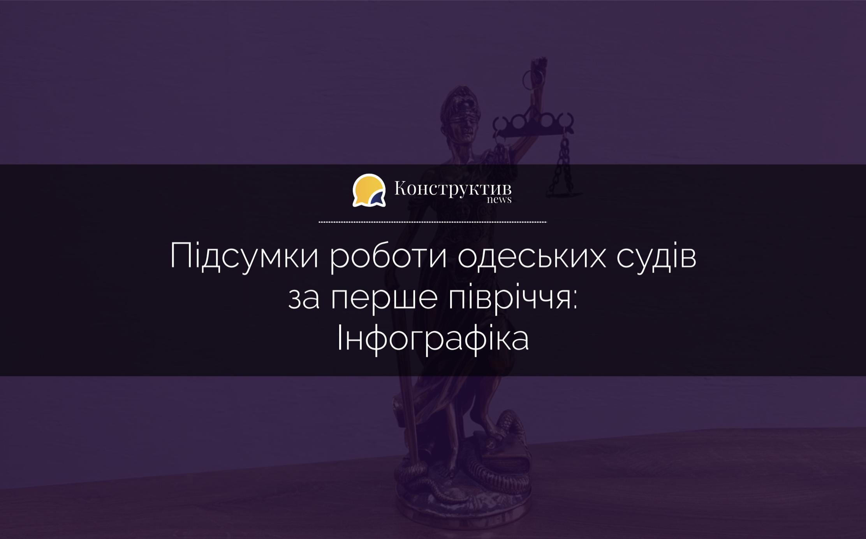 Підсумки роботи одеських судів  за перше півріччя:  Інфографіка